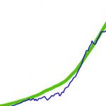 eBookReader: mercato in crescita anche nel 2012