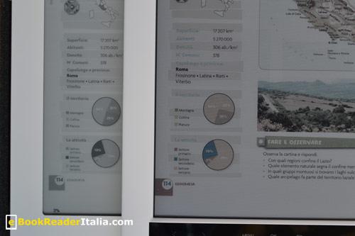 JetBook Color e Kindle DX: visualizzazione di grafici a torta colorati