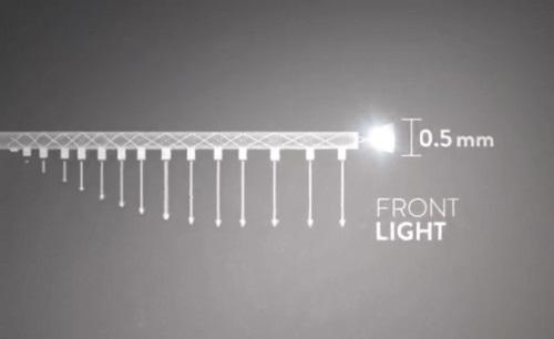 Il funzionamento dello strato luminoso del nuovo Kindle Paperwhite