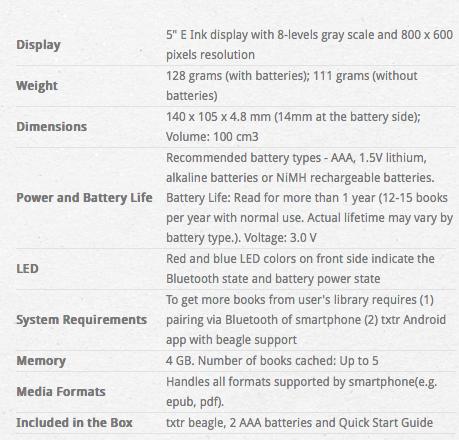 Il txtr beagle: quando uno smartphone dà vita a un lettore ebook