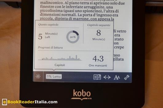 Kobo - Statistiche di lettura