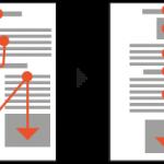 il reflow consente di superare la rigidità del formato Pdf