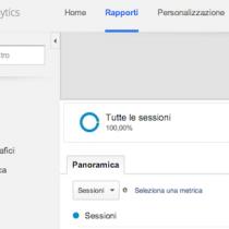 Google Analytics: che cosa dice di voi lettori #1