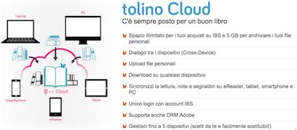 tolino_Cloud