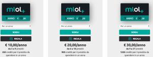 mlol_abbonamenti