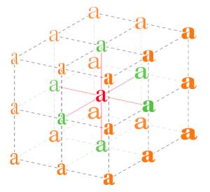 OpenType 1.8 è la nuova tecnologia che attraverso font variations darà la possibilità di varianti fluide di stile per i caratteri tipografici, trasformandoli di fatto in font responsive (in grado di adattarsi facilmente a ogni dispositivo di visualizzazione).