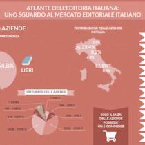 L'Atlante dell'editoria italiana 2018 a cura di iCRIBIS
